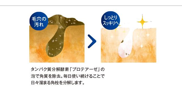 「いつかのせっけん」の画像検索結果